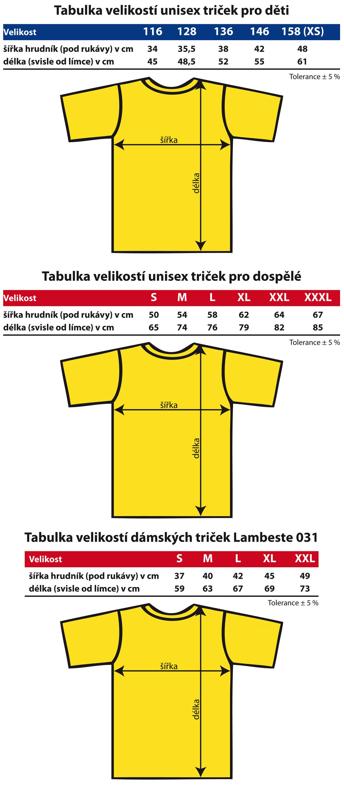 Tabulka velikostí triček